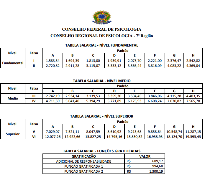 Divulgação/CRPRS